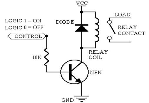 interfacing-buzzer-to-microcontroller